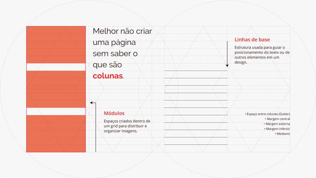 Entendendo_Funcao_Grids_Design_Grafico_Transcricao_Regras_Pagina_02