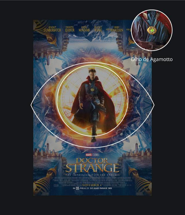 analise_design_dr_strange_poster_imagens_site_olho_agamotto