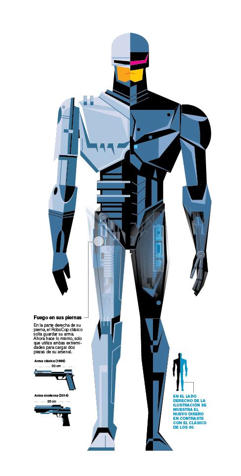 RoboCop 2014, por Marco Hernandez e Dan Mora