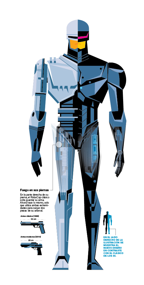 Robocop 10 Ilustracoes Para Sua Inspiracao Walter Mattos