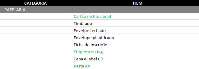 art_caculando_valor_projeto_categoria