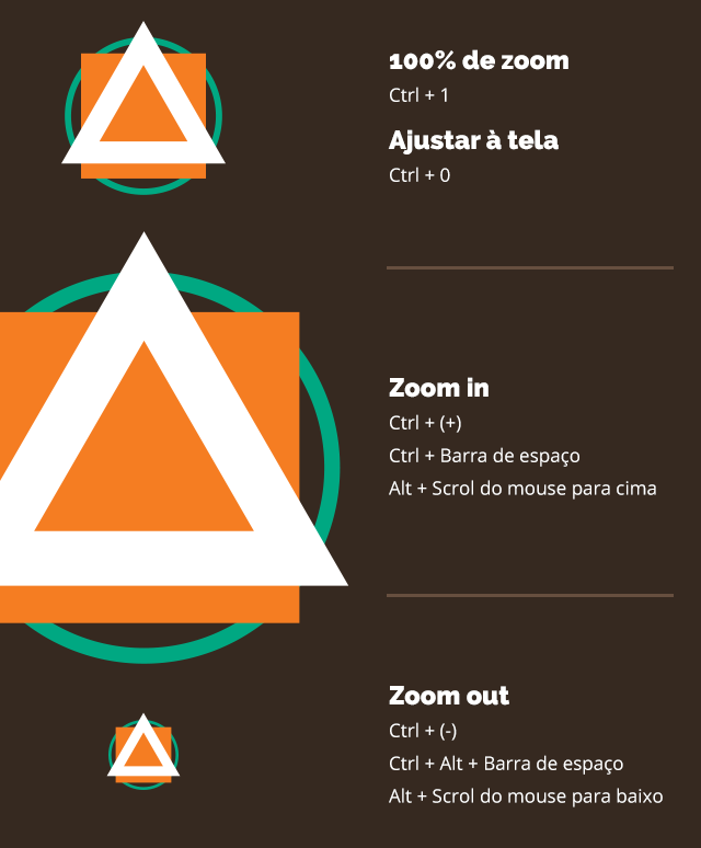 tut_Atalhos_Funcionalidades_Uteis_Illustrator_Zoom