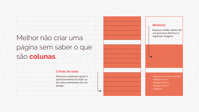Entendendo_Funcao_Grids_Design_Grafico_Transcricao_Regras_Pagina