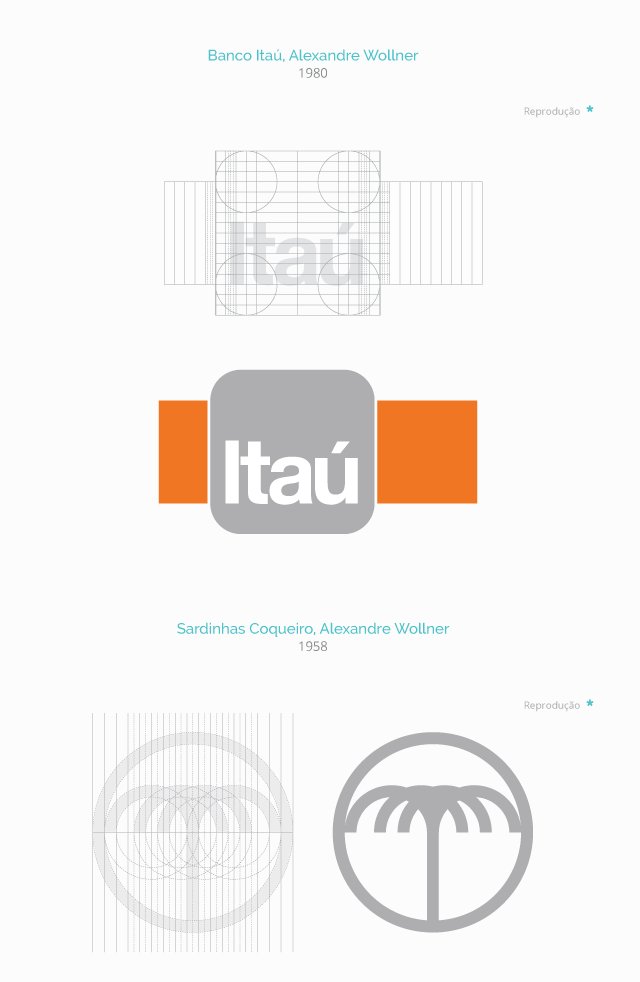 Entendendo_Funcao_Grids_Design_Grafico_Transcricao_Alexandre_Wollner_B5
